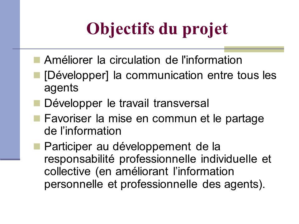 Objectifs du projet Améliorer la circulation de l information