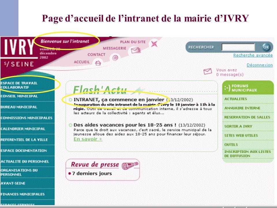 Page d'accueil de l'intranet de la mairie d'IVRY