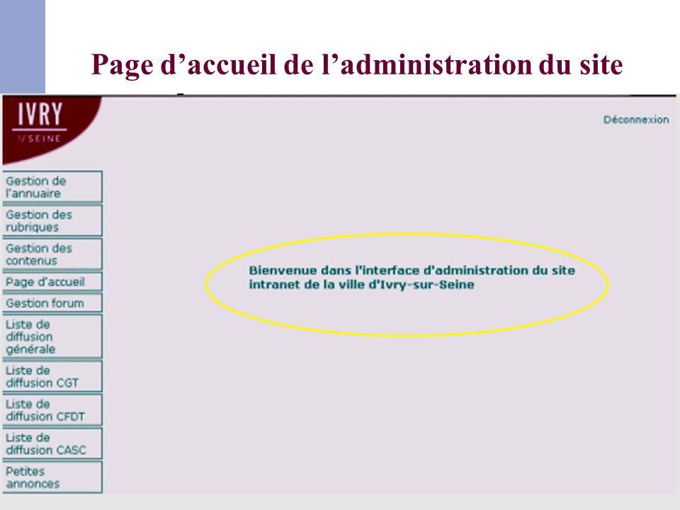 Page d'accueil de l'administration du site