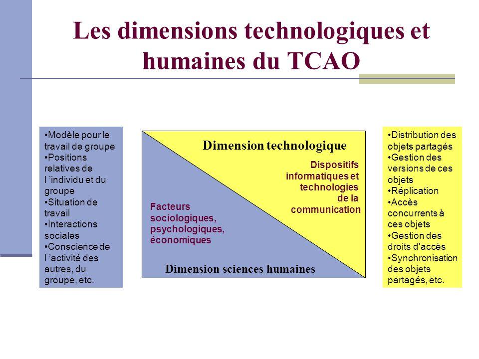 Les dimensions technologiques et humaines du TCAO
