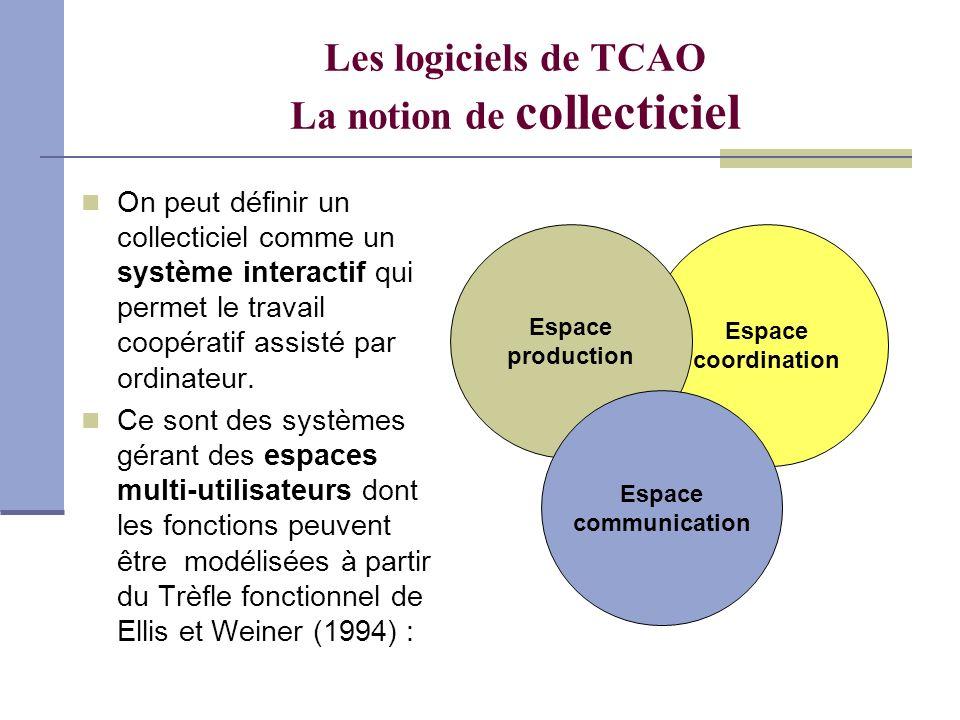 Les logiciels de TCAO La notion de collecticiel