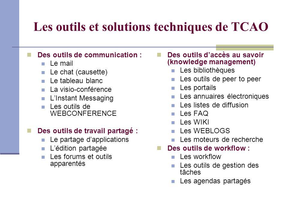 Les outils et solutions techniques de TCAO