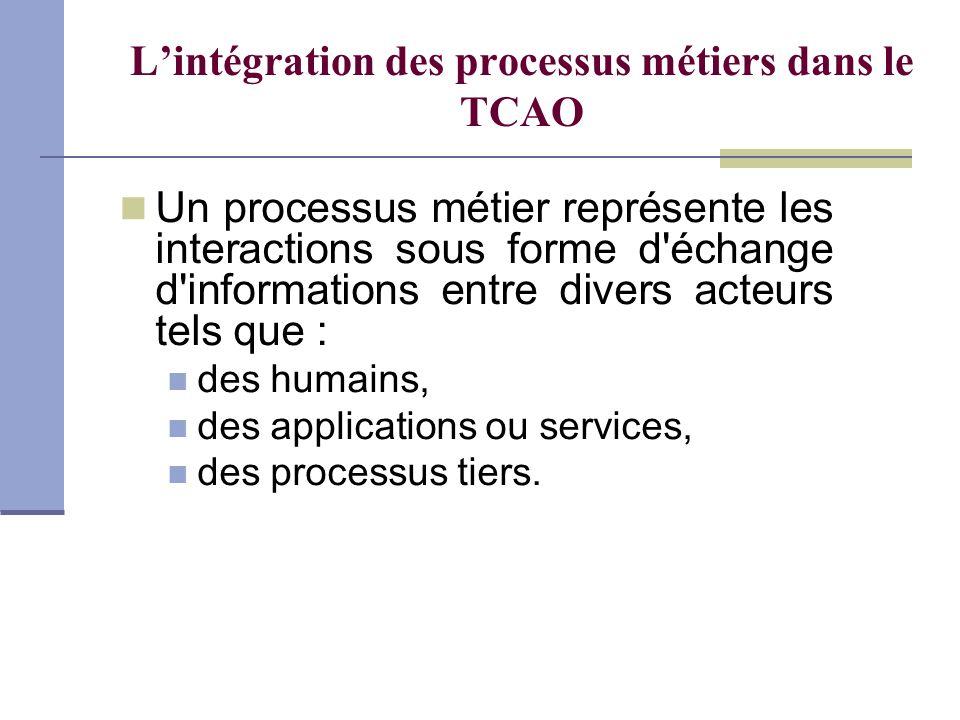 L'intégration des processus métiers dans le TCAO