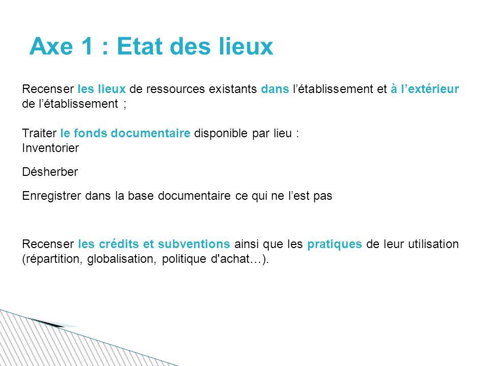 Axe 1 : Etat des lieux Recenser les lieux de ressources existants dans l'établissement et à l'extérieur de l'établissement ;