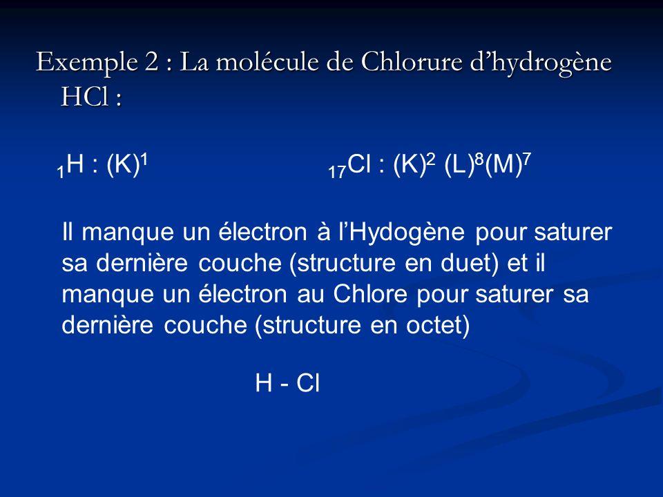Exemple 2 : La molécule de Chlorure d'hydrogène HCl :