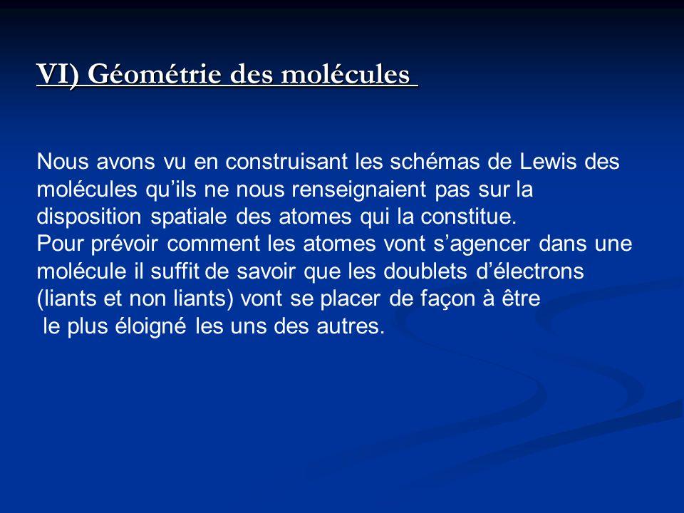 VI) Géométrie des molécules