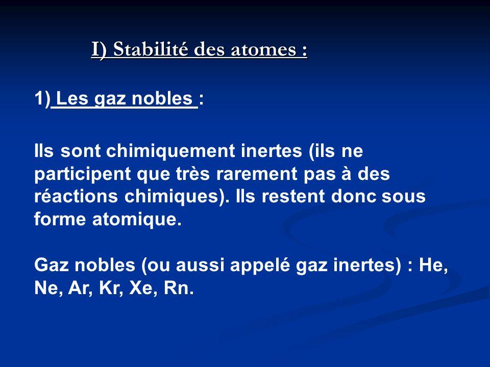 I) Stabilité des atomes :