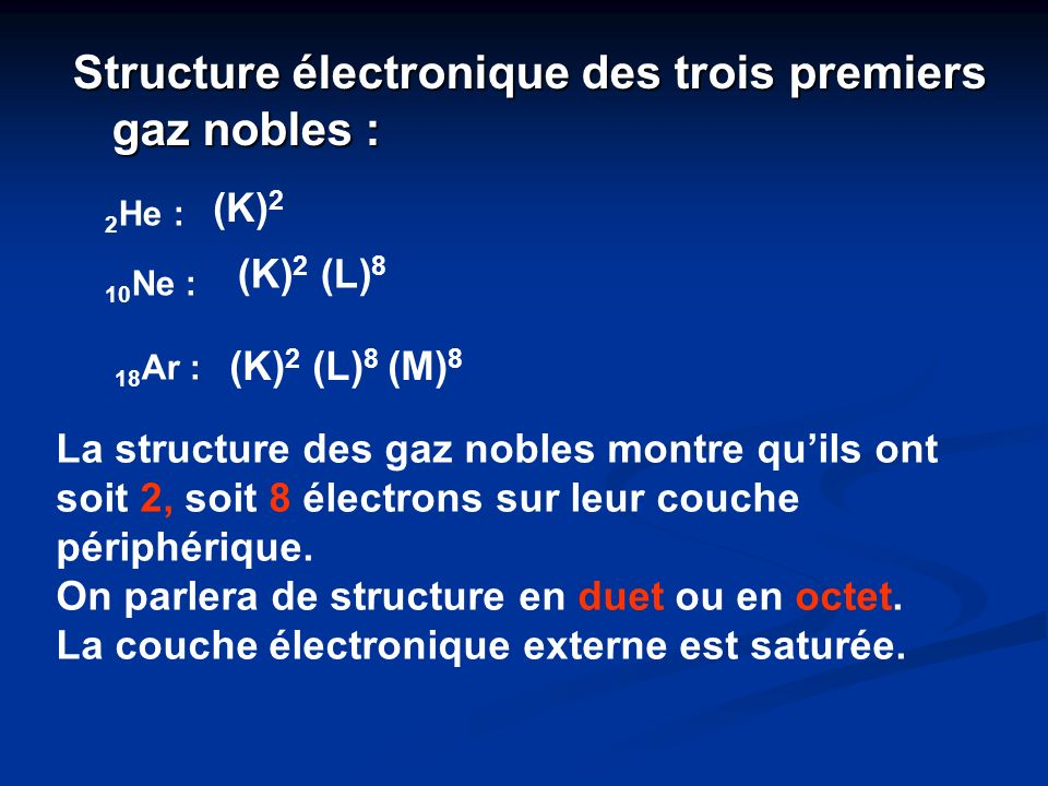 Structure électronique des trois premiers gaz nobles :