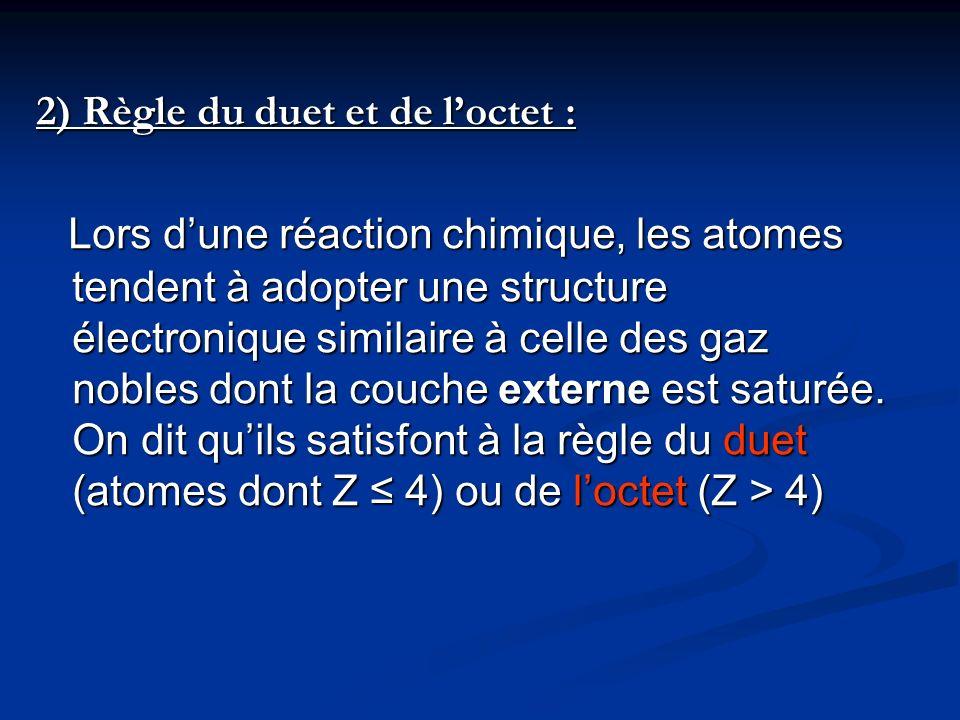 2) Règle du duet et de l'octet :