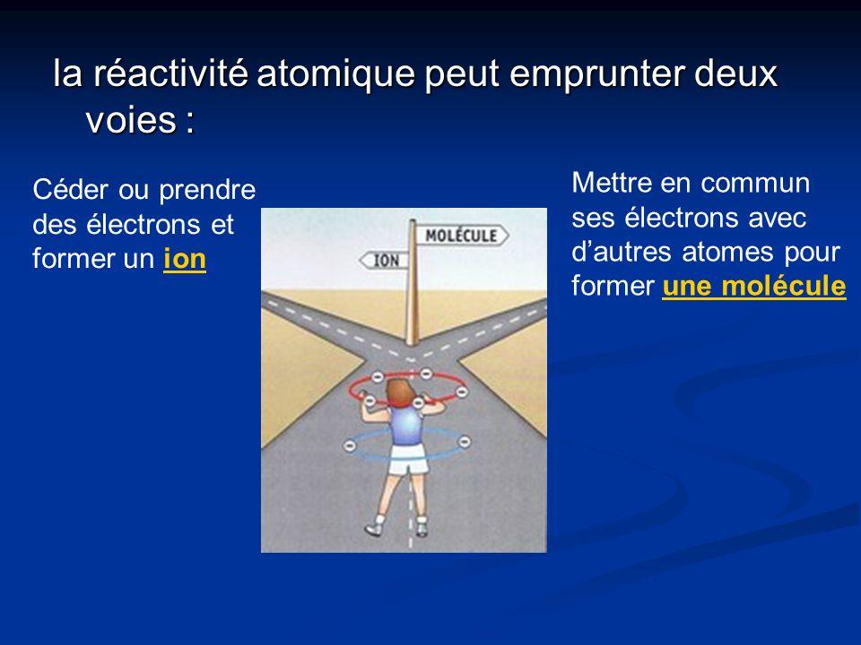 la réactivité atomique peut emprunter deux voies :