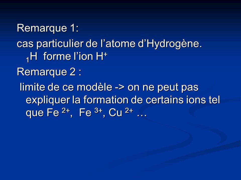 Remarque 1: cas particulier de l'atome d'Hydrogène. 1H forme l'ion H+ Remarque 2 :
