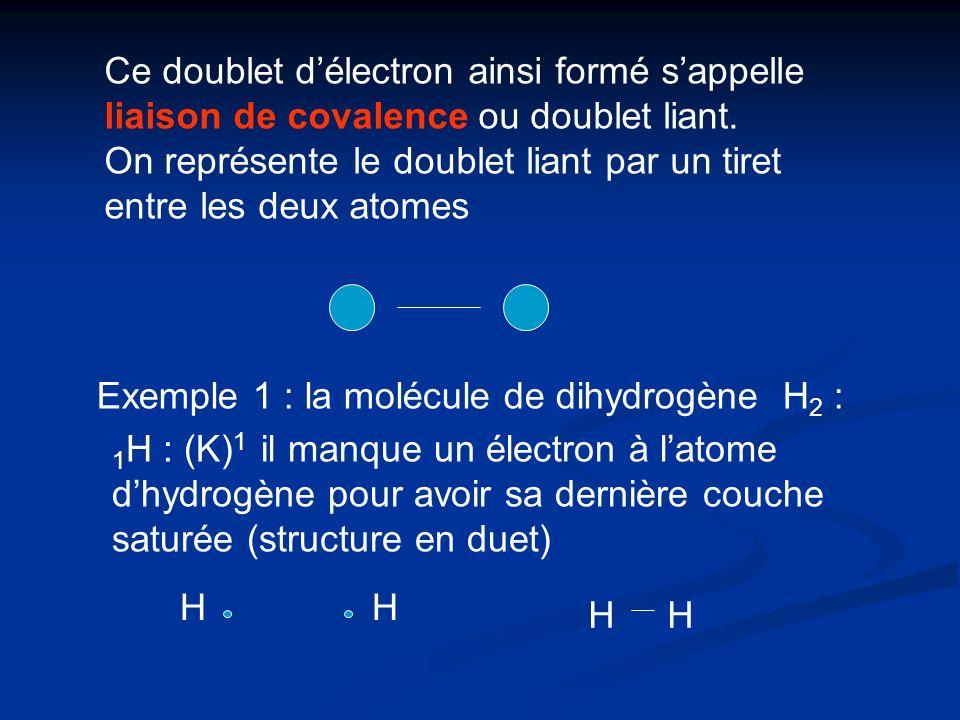 Ce doublet d'électron ainsi formé s'appelle liaison de covalence ou doublet liant.