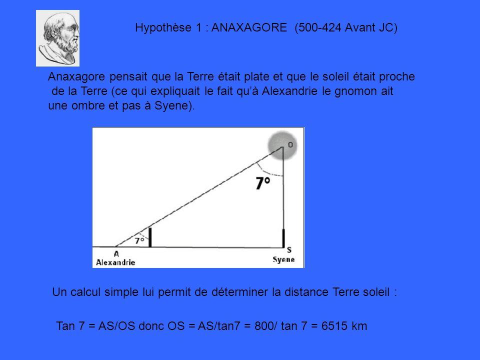 Hypothèse 1 : ANAXAGORE (500-424 Avant JC)