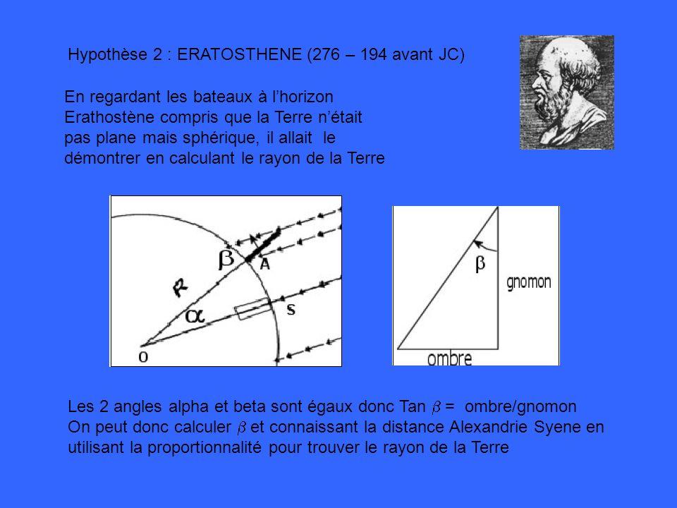 Hypothèse 2 : ERATOSTHENE (276 – 194 avant JC)