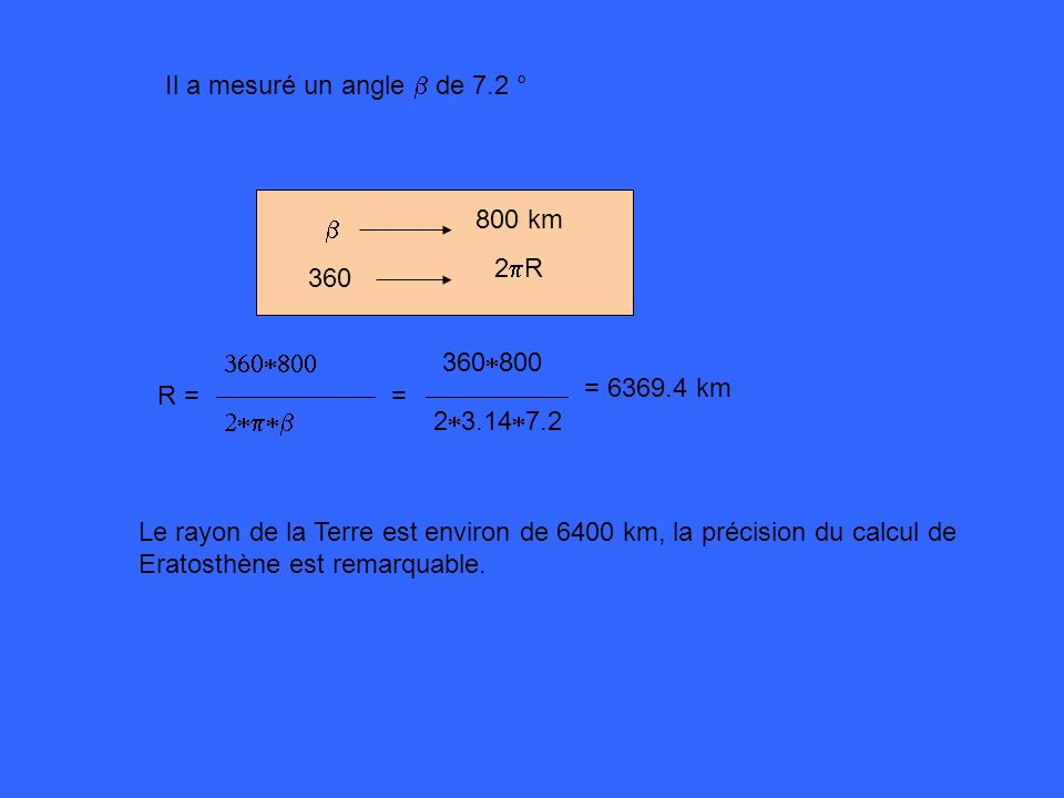Il a mesuré un angle b de 7.2 °