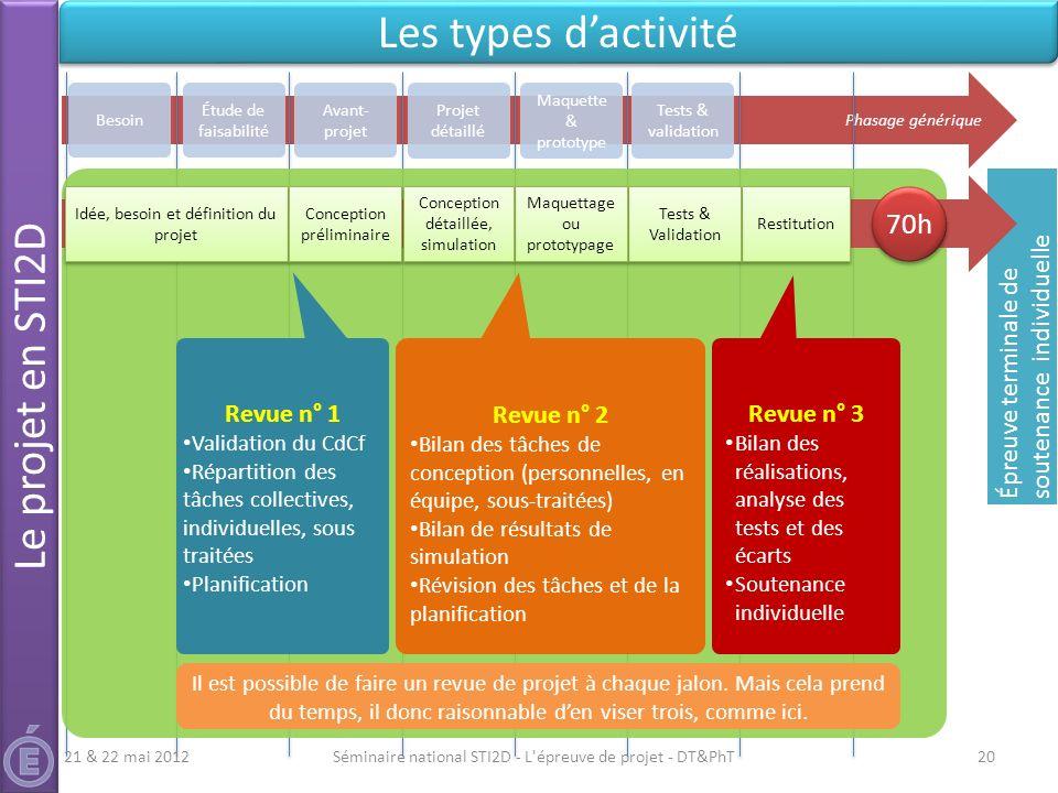 Les types d'activité Le projet en STI2D 70h