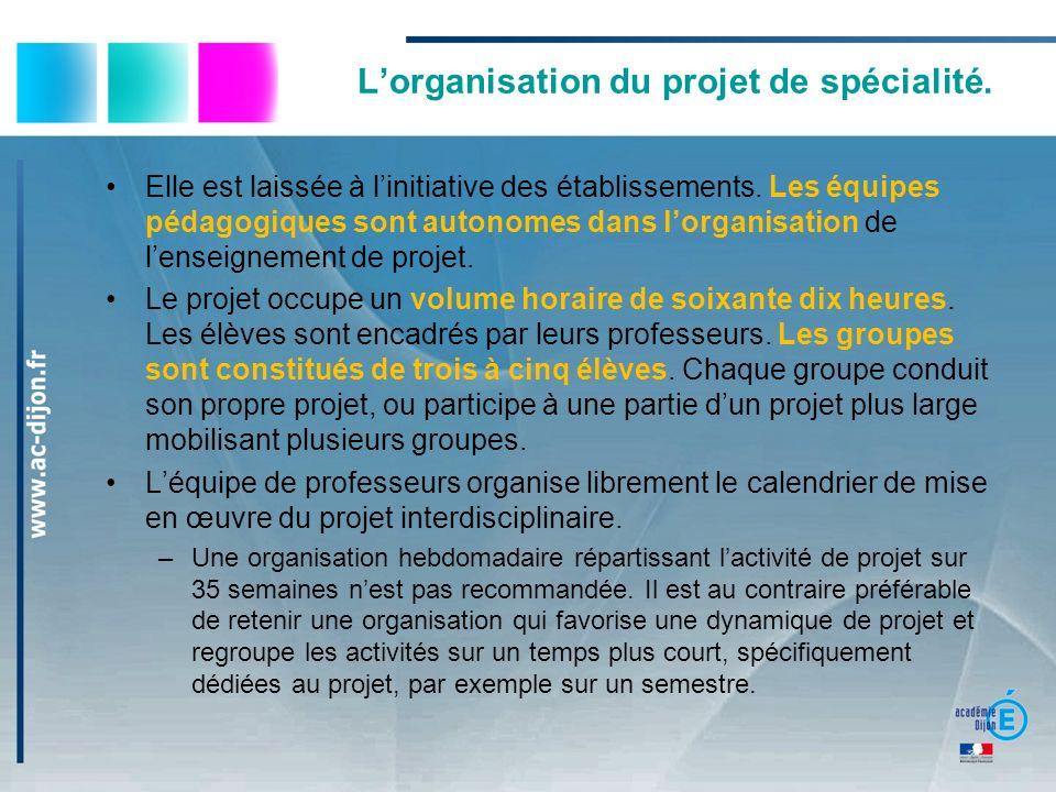 L'organisation du projet de spécialité.