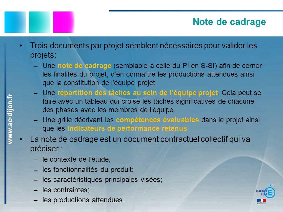 Note de cadrage Trois documents par projet semblent nécessaires pour valider les projets:
