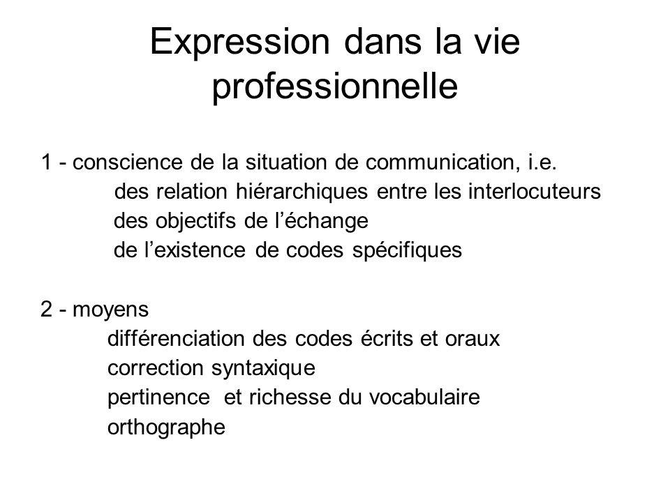 Expression dans la vie professionnelle
