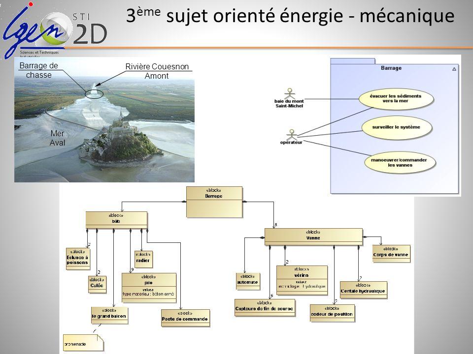 3ème sujet orienté énergie - mécanique