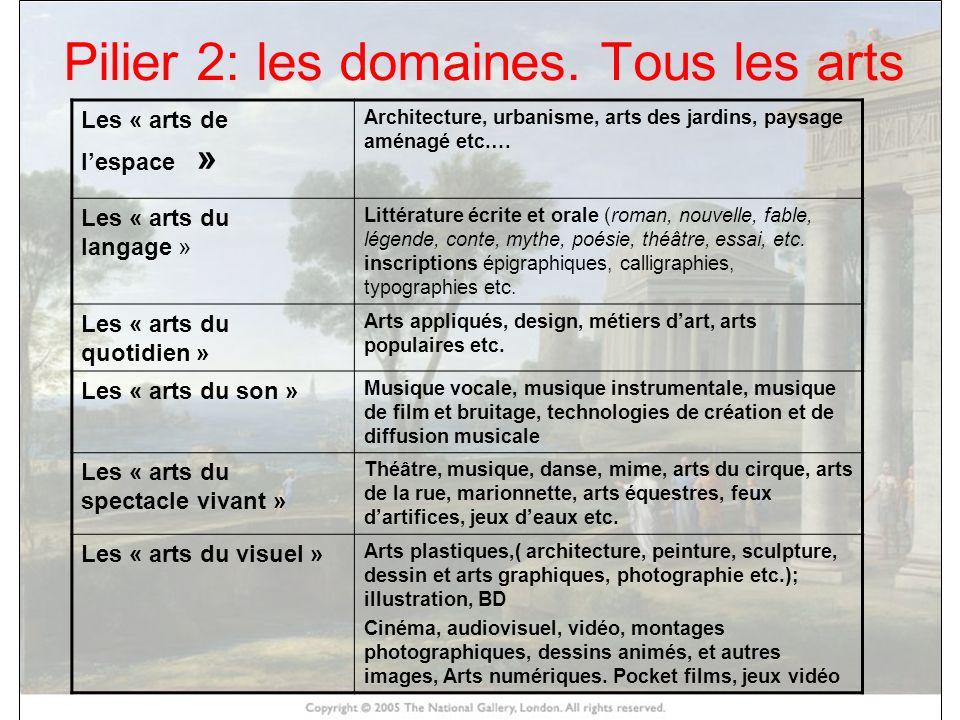 Pilier 2: les domaines. Tous les arts