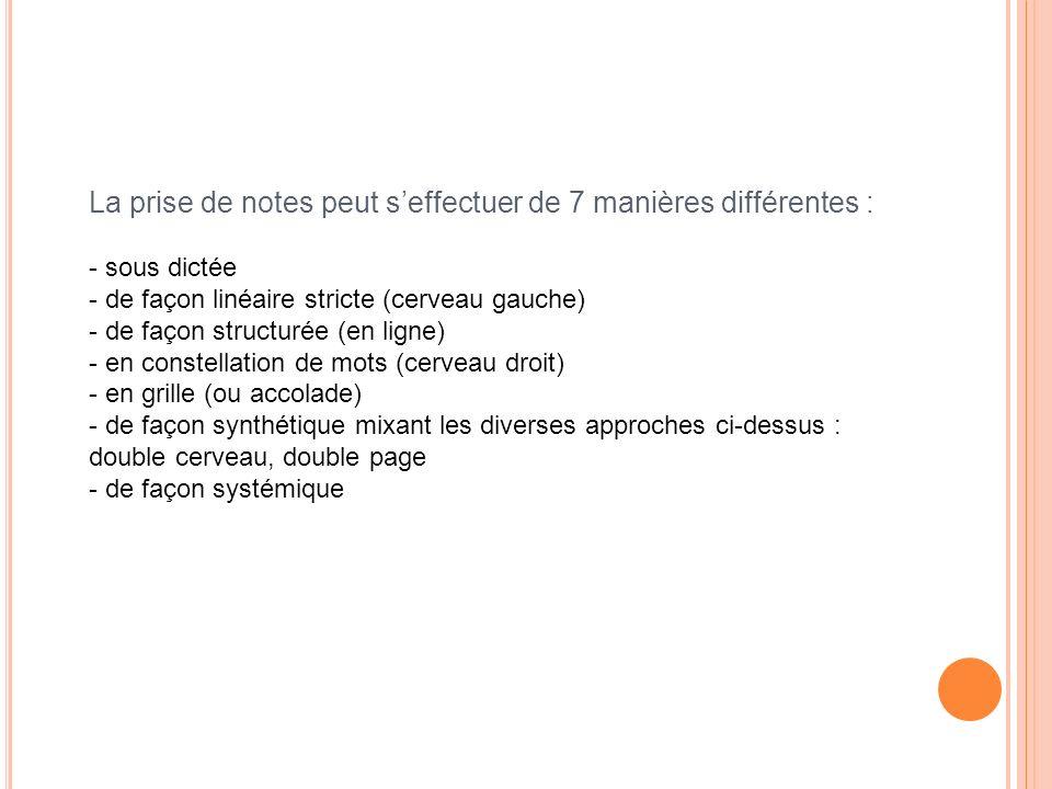 La prise de notes peut s'effectuer de 7 manières différentes :