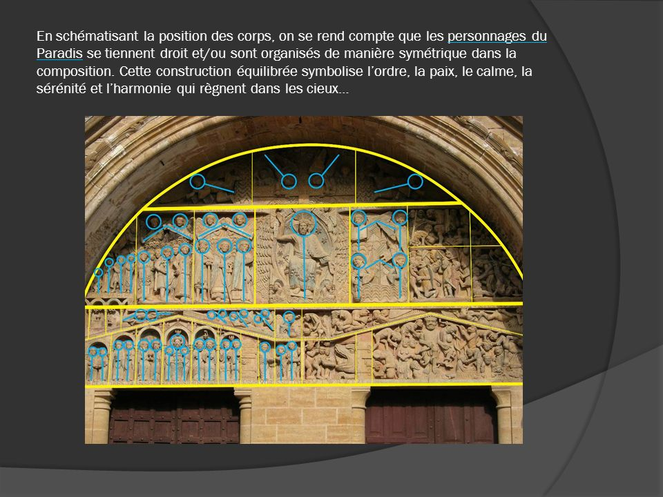 En schématisant la position des corps, on se rend compte que les personnages du Paradis se tiennent droit et/ou sont organisés de manière symétrique dans la composition.