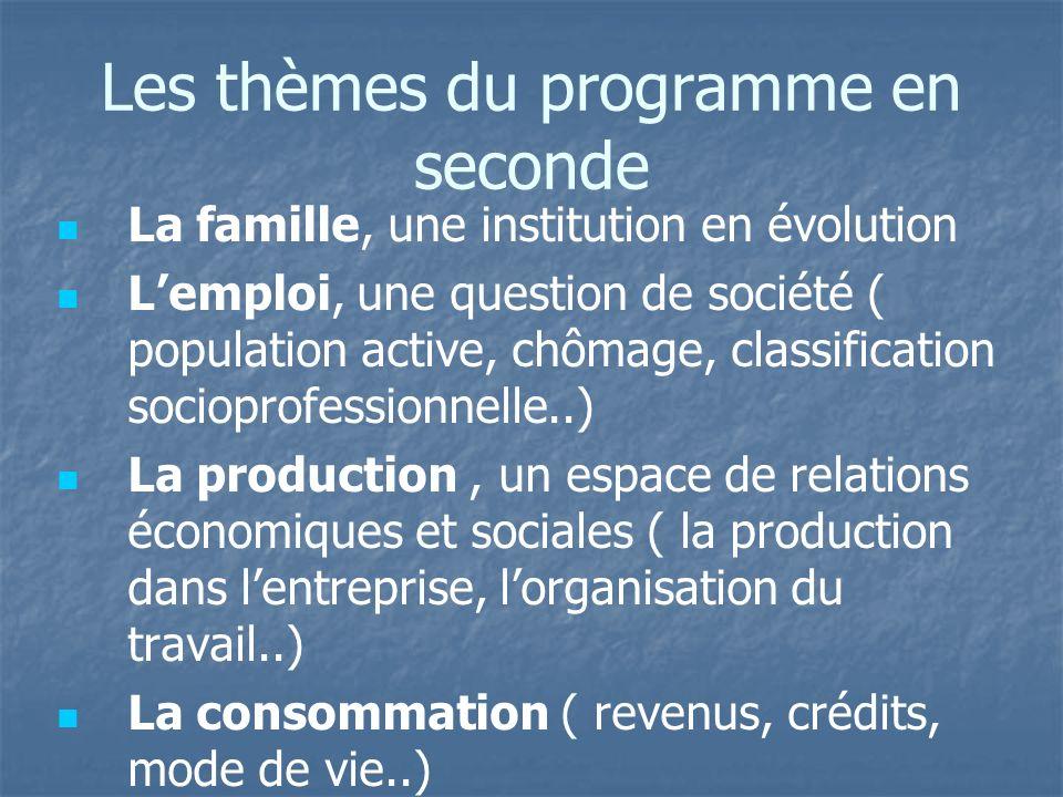 Les thèmes du programme en seconde