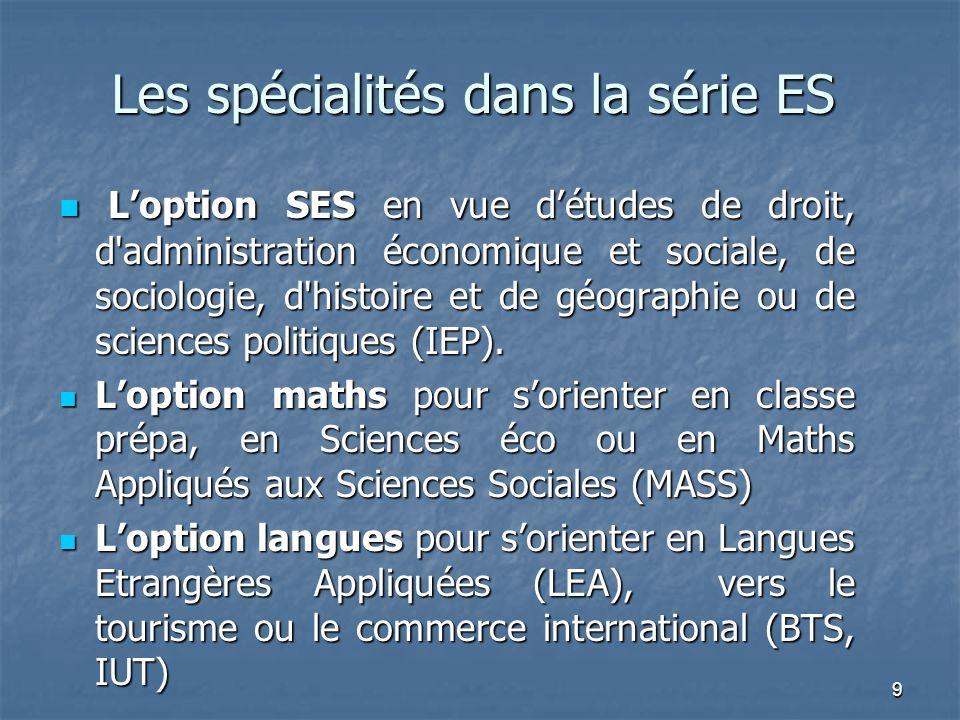 Les spécialités dans la série ES