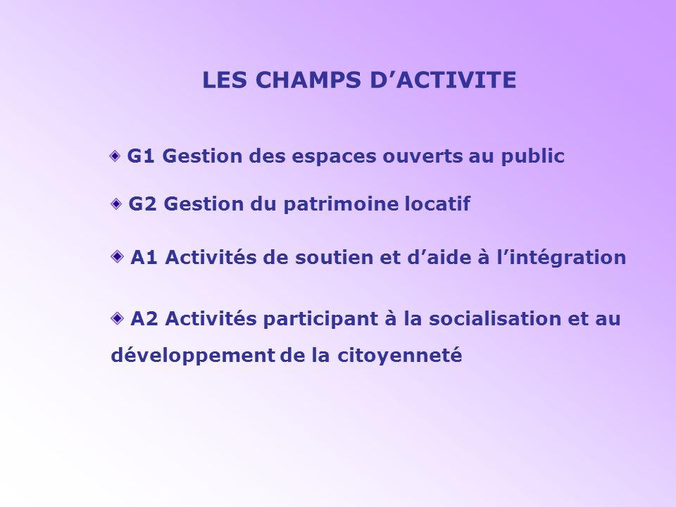 LES CHAMPS D'ACTIVITEG1 Gestion des espaces ouverts au public. G2 Gestion du patrimoine locatif. A1 Activités de soutien et d'aide à l'intégration.