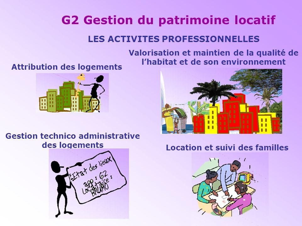 G2 Gestion du patrimoine locatif