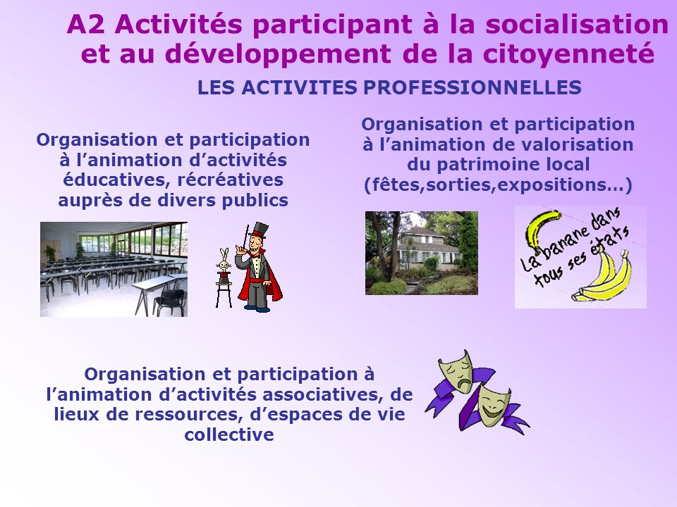 A2 Activités participant à la socialisation