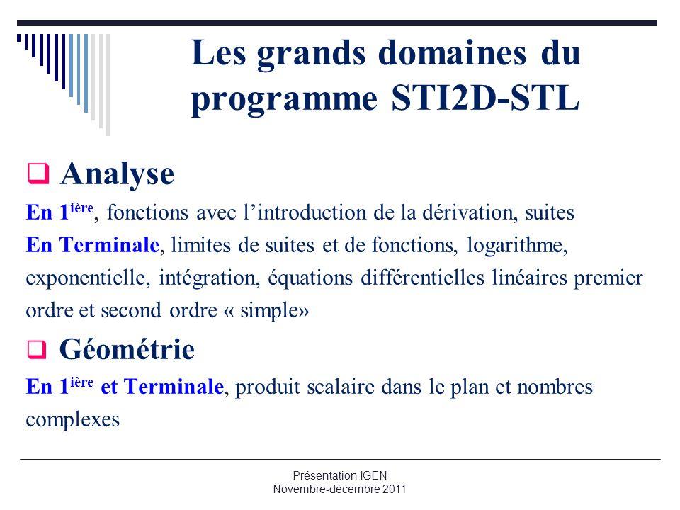 Les grands domaines du programme STI2D-STL