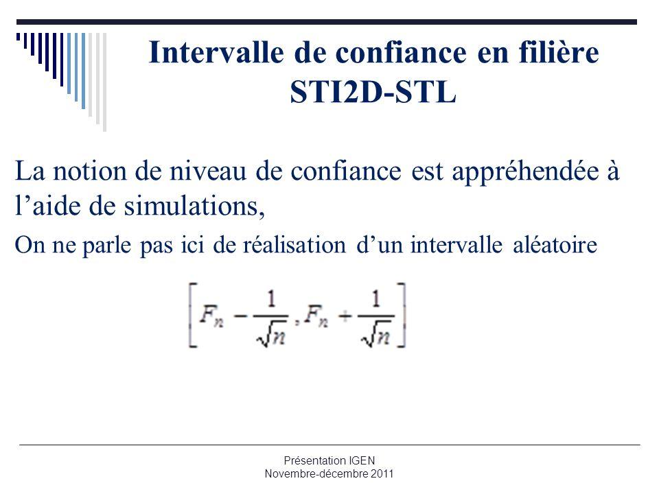 Intervalle de confiance en filière STI2D-STL