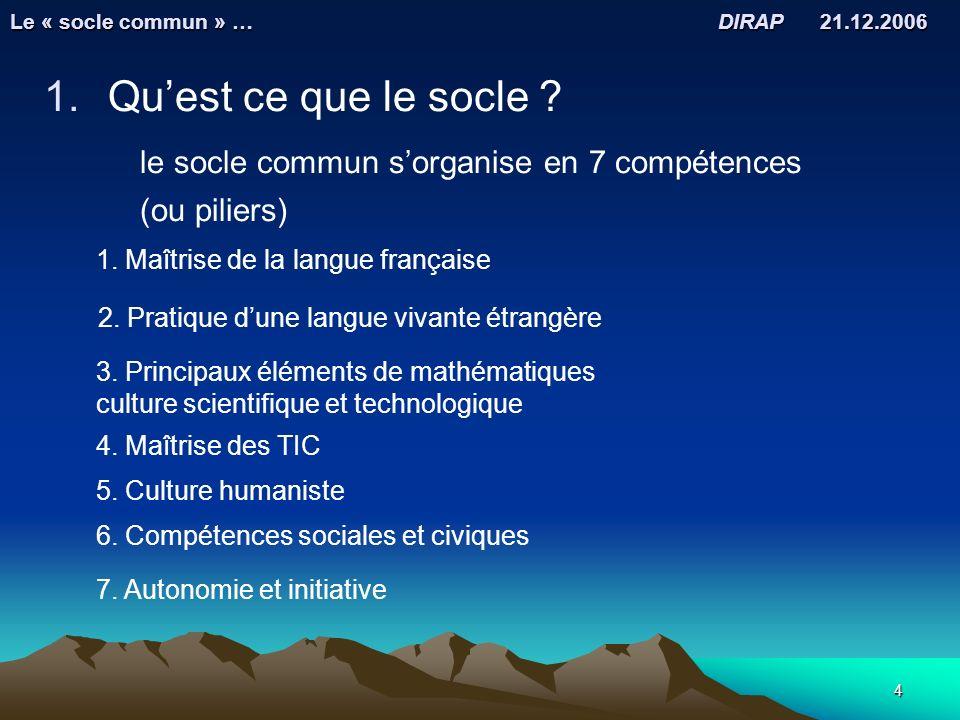 Le « socle commun » … DIRAP 21.12.2006