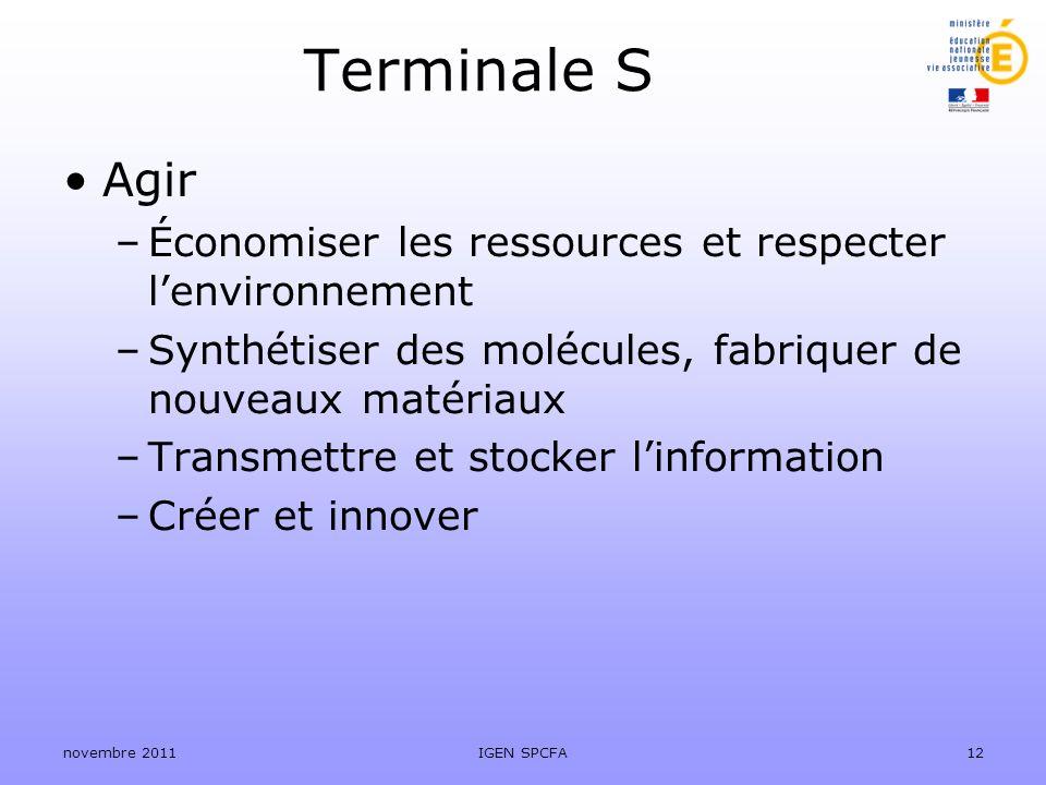 Terminale S Agir. Économiser les ressources et respecter l'environnement. Synthétiser des molécules, fabriquer de nouveaux matériaux.