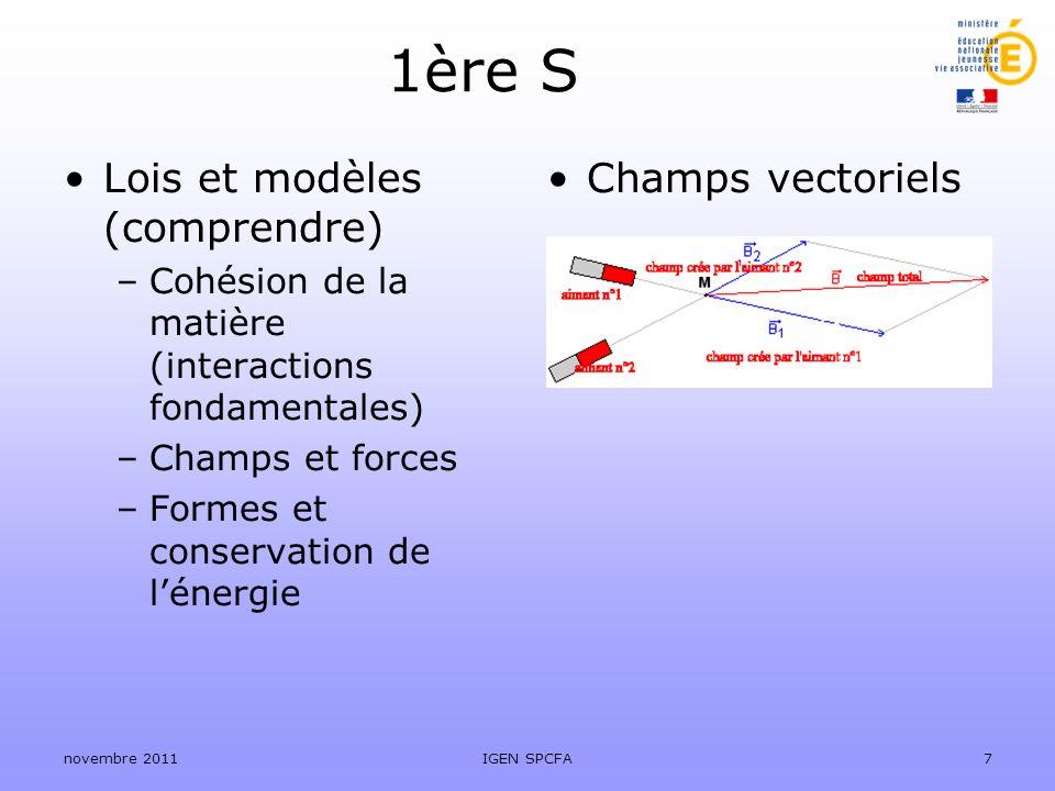 1ère S Lois et modèles (comprendre) Champs vectoriels