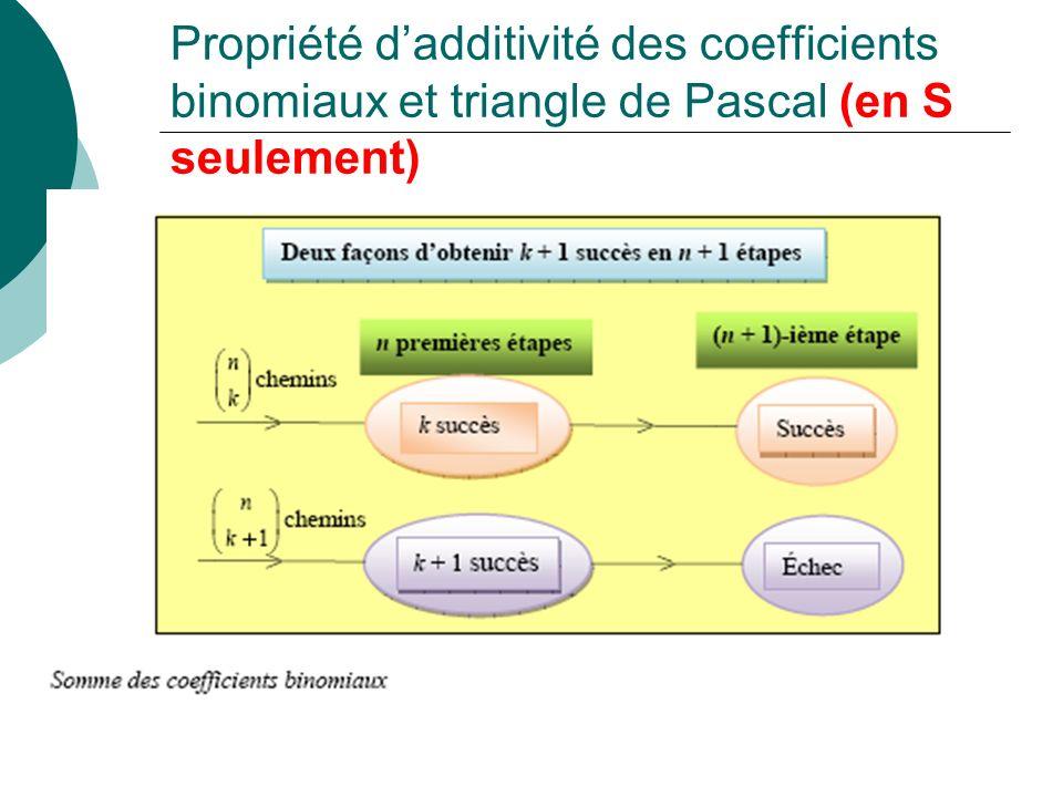 Propriété d'additivité des coefficients binomiaux et triangle de Pascal (en S seulement)