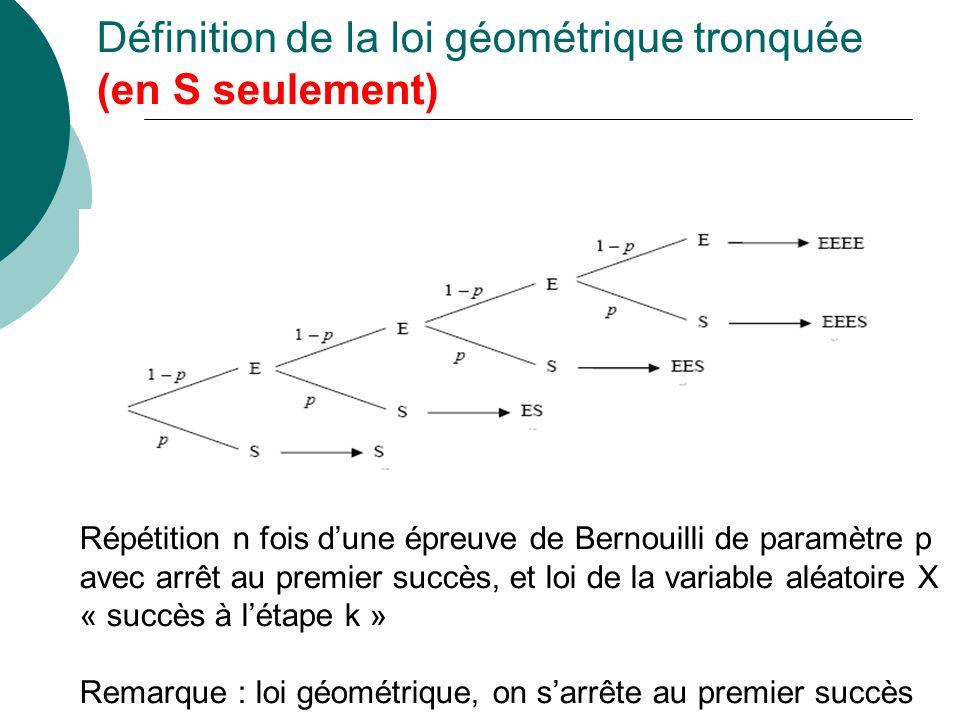 Définition de la loi géométrique tronquée (en S seulement)