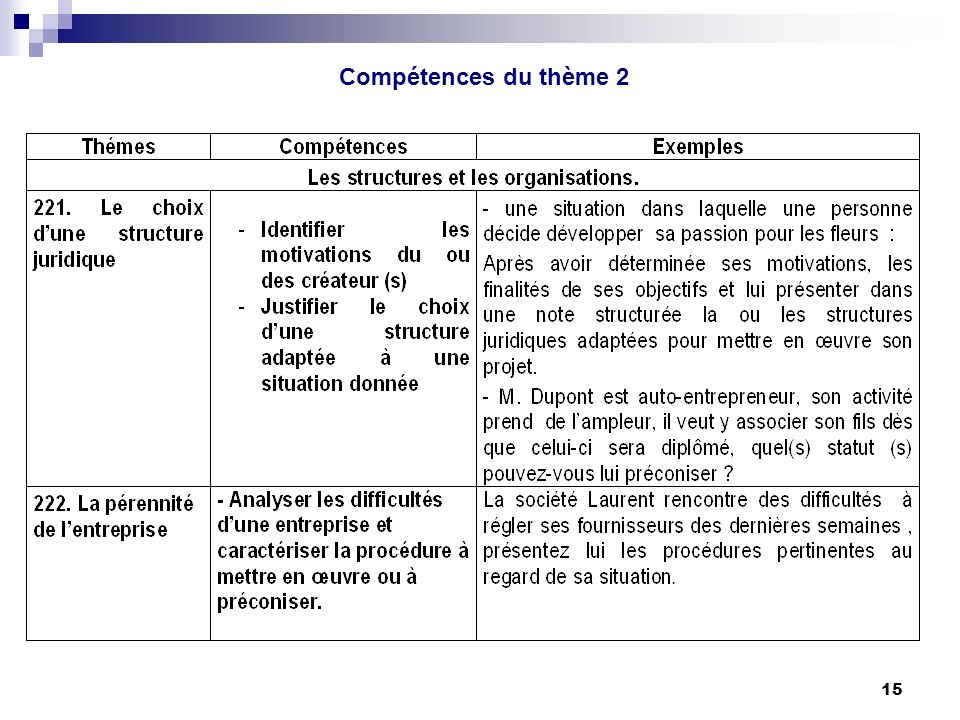 Compétences du thème 2