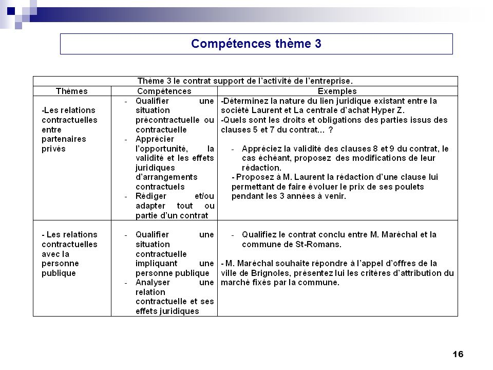 Compétences thème 3