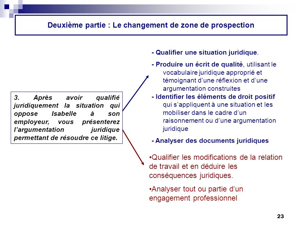Deuxième partie : Le changement de zone de prospection
