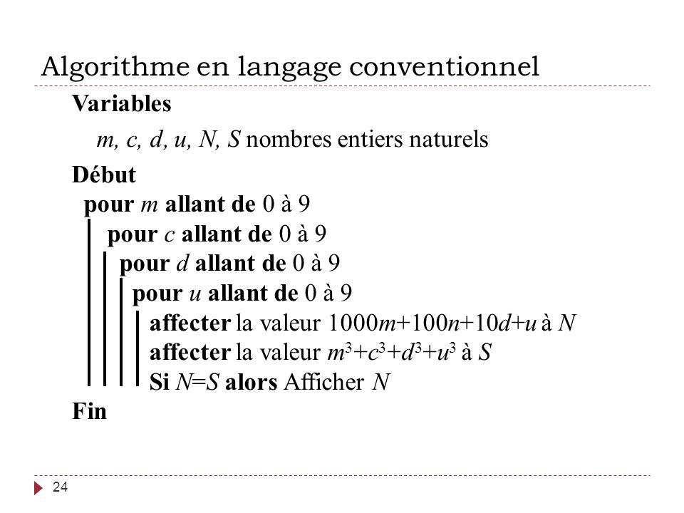 Algorithme en langage conventionnel