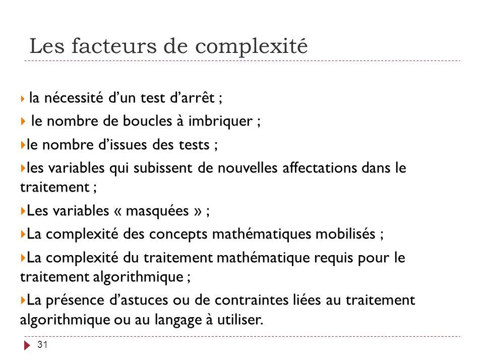Les facteurs de complexité