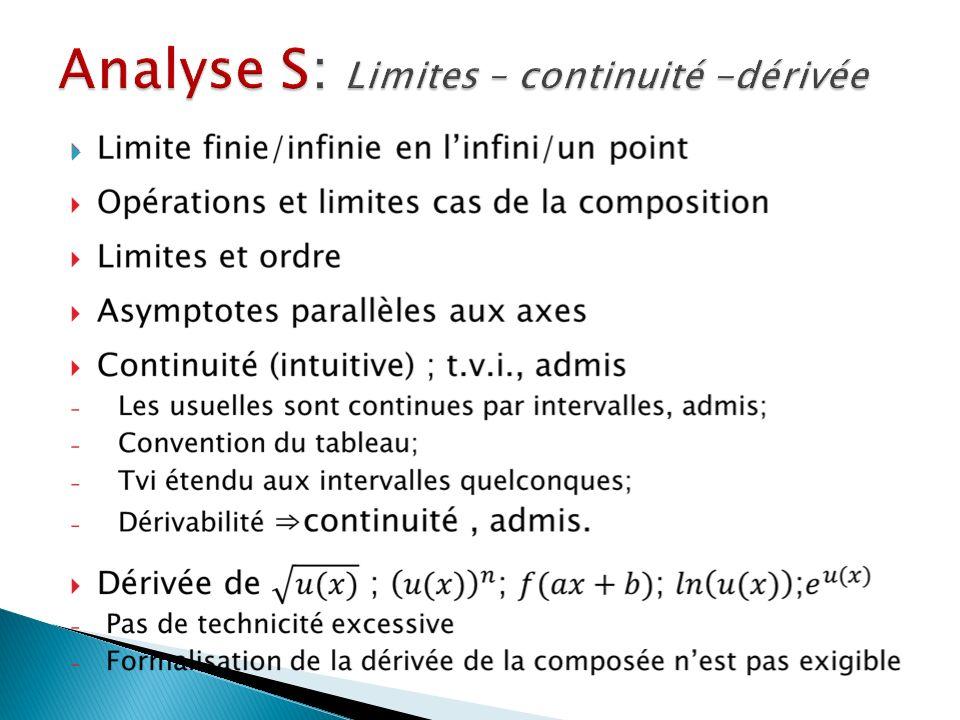 Analyse S: Limites – continuité -dérivée