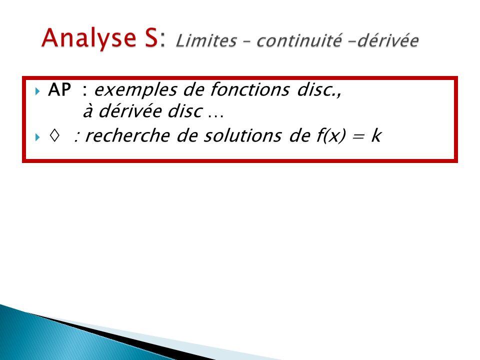 AP : exemples de fonctions disc., à dérivée disc …