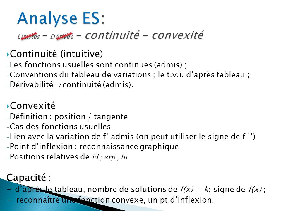 Analyse ES: Limites – Dérivée - continuité - convexité