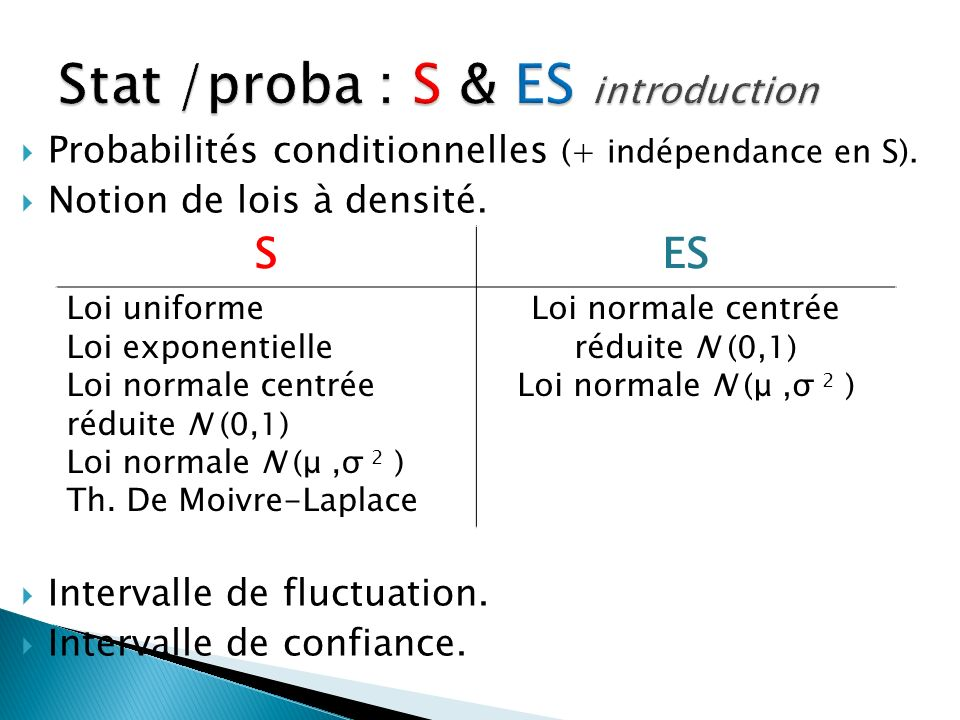 Stat /proba : S & ES introduction