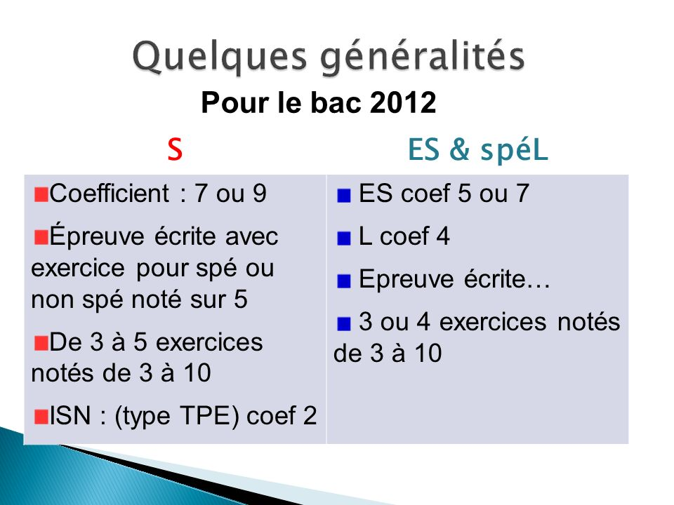 Quelques généralités Pour le bac 2012 S ES & spéL Coefficient : 7 ou 9