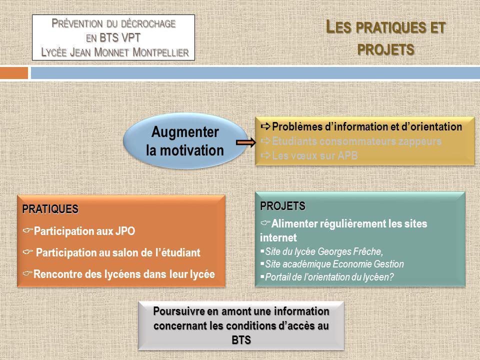 Prévention du décrochage en BTS VPT Lycée Jean Monnet Montpellier